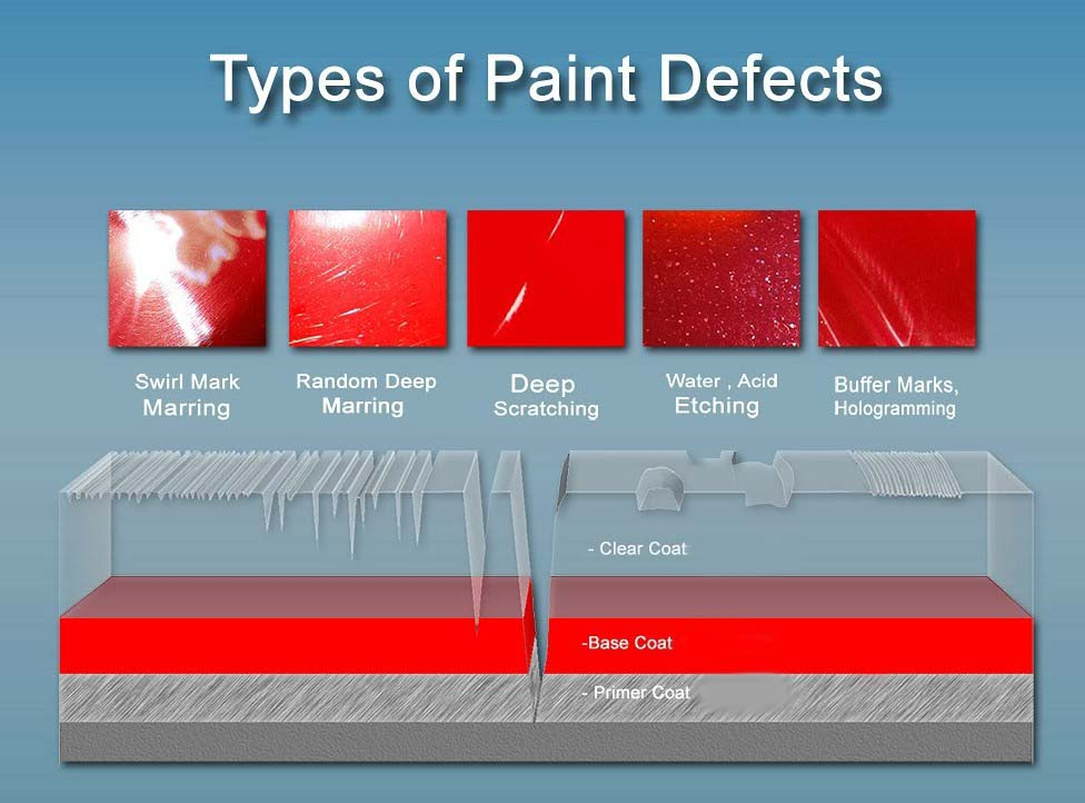 Different Types Of Paint Finishes For Cars